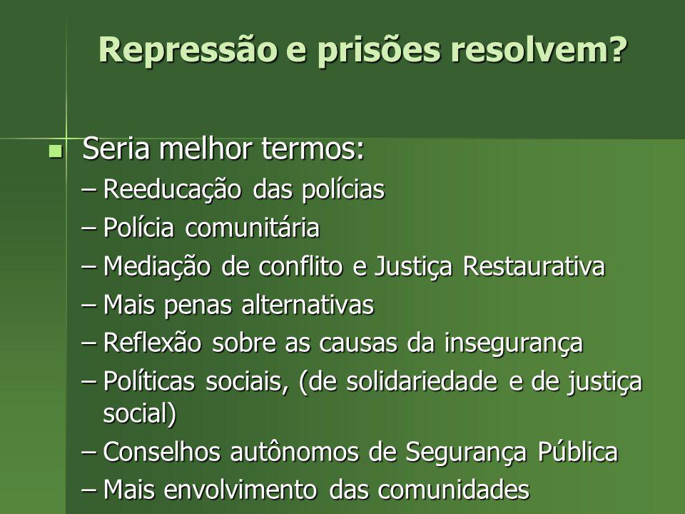 Repressão e prisões resolvem? A segurança não melhora, apenas com A segurança não melhora, apenas com - Mais polícia na rua –Mais presídios –Leis mais