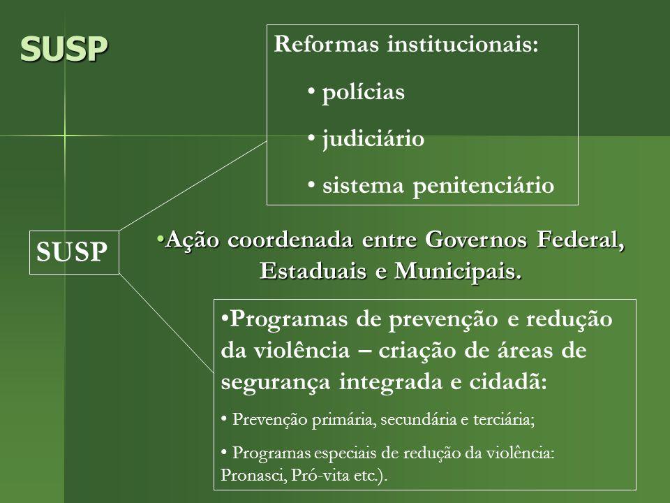 O Estado tenta implantar um novo modelo de segurança pública mediante: Sistema Único de Segurança Pública (SUSP) Sistema Único de Segurança Pública (S