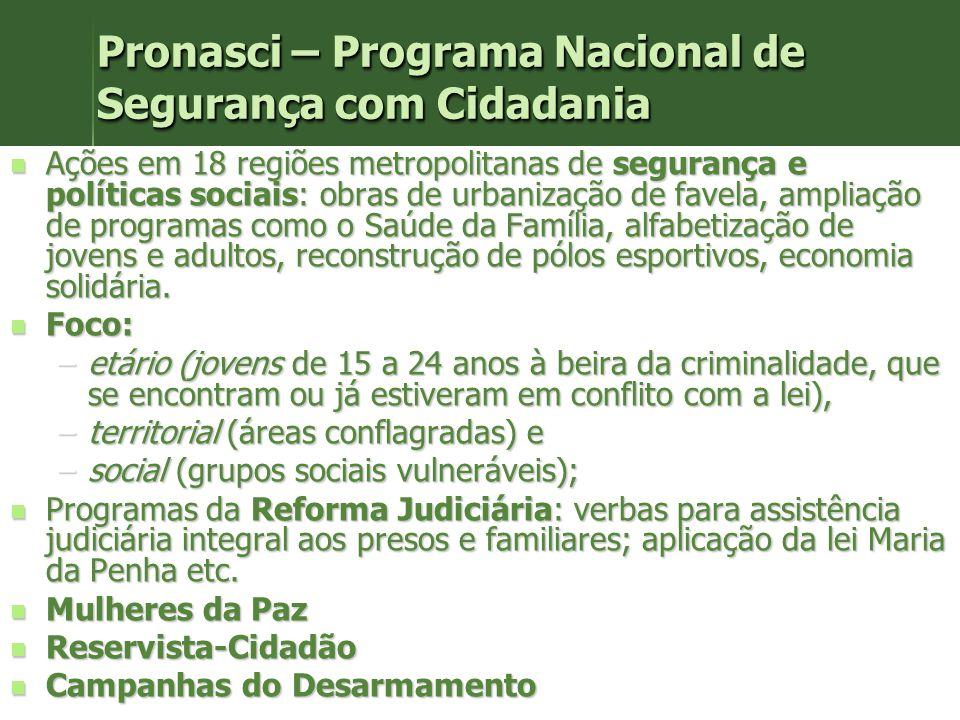 PRONASCI: Ações integradas baseadas em Ações integradas baseadas em - prevenção - controle - repressão da criminalidade com foco nas raízes sócio-cult