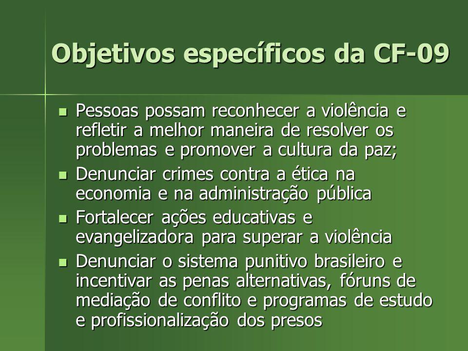 Falência do modelo penal tradicional Pena = multa ou reclusão Pena = multa ou reclusão Multa – legalidade ligada ao pagamento e não à mudança de comportamento.