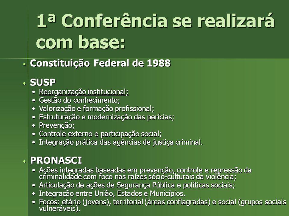 1ª Conferência Nacional de Segurança Pública - Objetivos - Colocar em discussão os conceitos centrais de um novo modelo de políticas de Segurança Públ