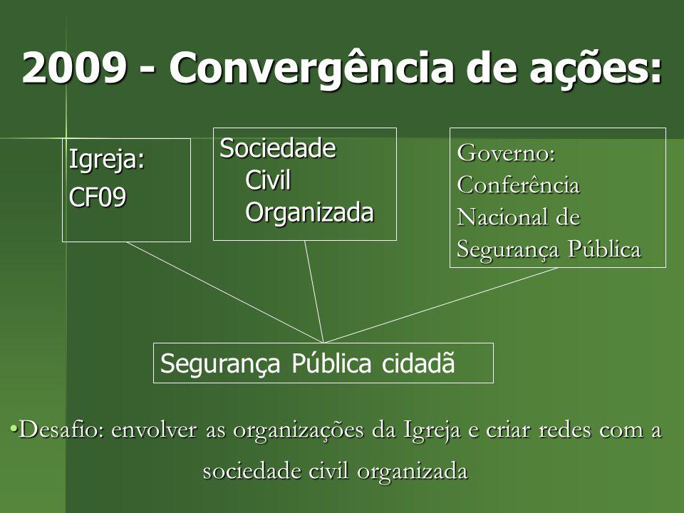 1ª Conferência se realizará com base: Constituição Federal de 1988 Constituição Federal de 1988 SUSP SUSP Reorganização institucional;Reorganização in