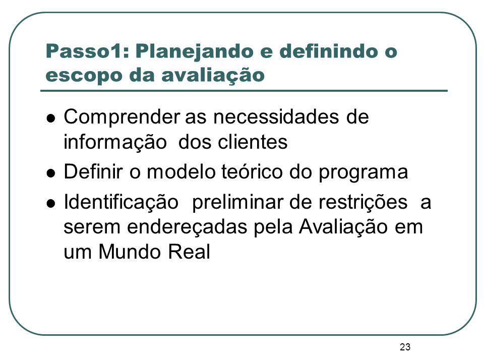 22 passo 1 Planejando e definindo o escopo da avaliação Avaliação em um Mundo Real Desenhando avaliações sob restrições orçamentárias, de tempo, de informação e políticas