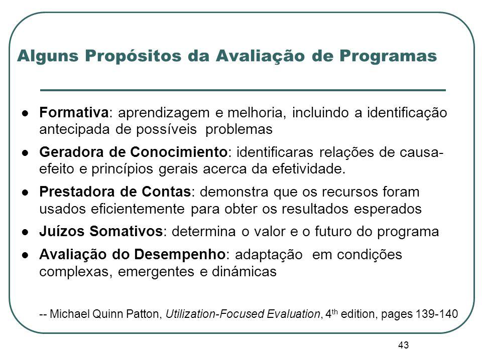 42 Avaliação de Programa é a coleta sistemática de informação acerca das atividades, características e resultados de um programa para realizar julgamentos, melhorar ou desenvolver a sua efetividade, subsidiar futuras tomadas de decisões e aumentar a compreensão sobre a intervenção.