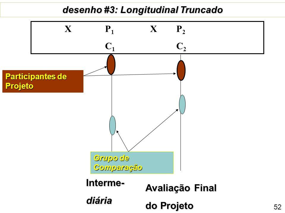 linha de base Grupo de Controle Desenho #2+: Teste de Controle Aleatório P 1 X P 2 C 1 C 2 Participantes de Projeto 51 Temas de investigação seleciona