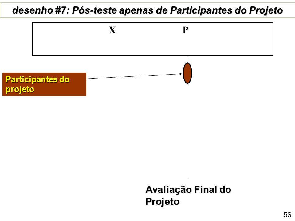desenho #7: Pós-teste apenas de Participantes do Projeto X P Participantes do projeto 56 Avaliação Final do Projeto