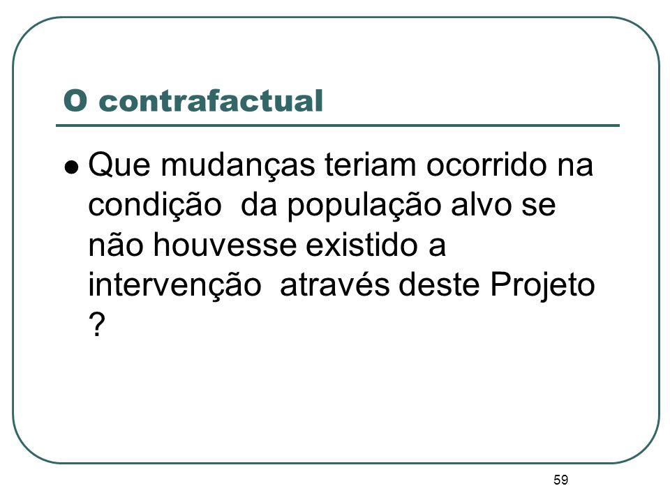 59 O contrafactual Que mudanças teriam ocorrido na condição da população alvo se não houvesse existido a intervenção através deste Projeto ?