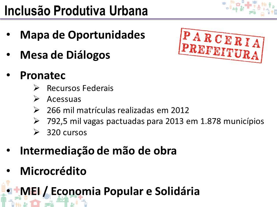 Inclusão Produtiva Urbana Mapa de Oportunidades Mesa de Diálogos Pronatec Recursos Federais Acessuas 266 mil matrículas realizadas em 2012 792,5 mil v