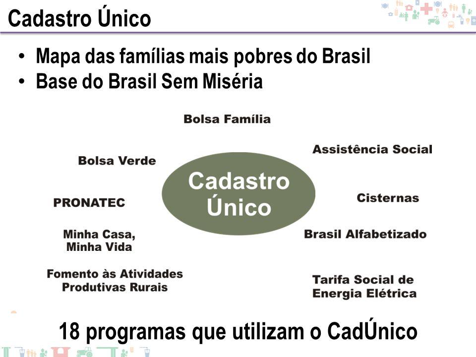 Mapa das famílias mais pobres do Brasil Base do Brasil Sem Miséria Cadastro Único 18 programas que utilizam o CadÚnico