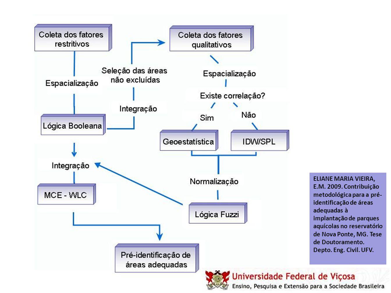 ELIANE MARIA VIEIRA, E.M. 2009. Contribuição metodológica para a pré- identificação de áreas adequadas à implantação de parques aquícolas no reservató