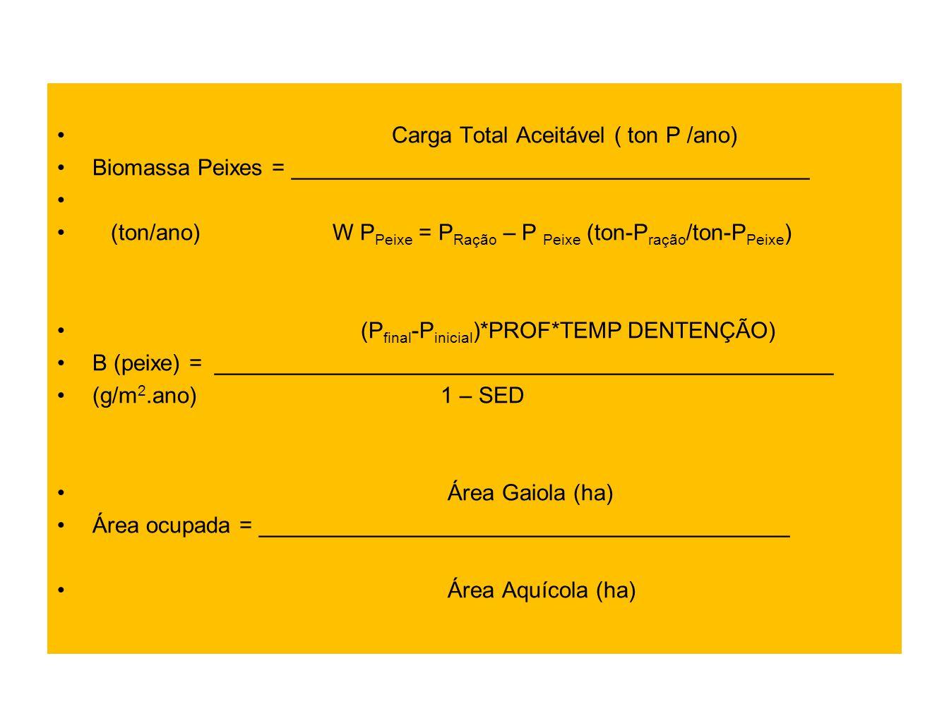 Carga Total Aceitável ( ton P /ano) Biomassa Peixes = _________________________________________ (ton/ano) W P Peixe = P Ração – P Peixe (ton-P ração /