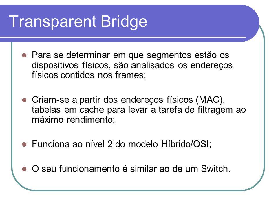 Transparent Bridge Para se determinar em que segmentos estão os dispositivos físicos, são analisados os endereços físicos contidos nos frames; Criam-s