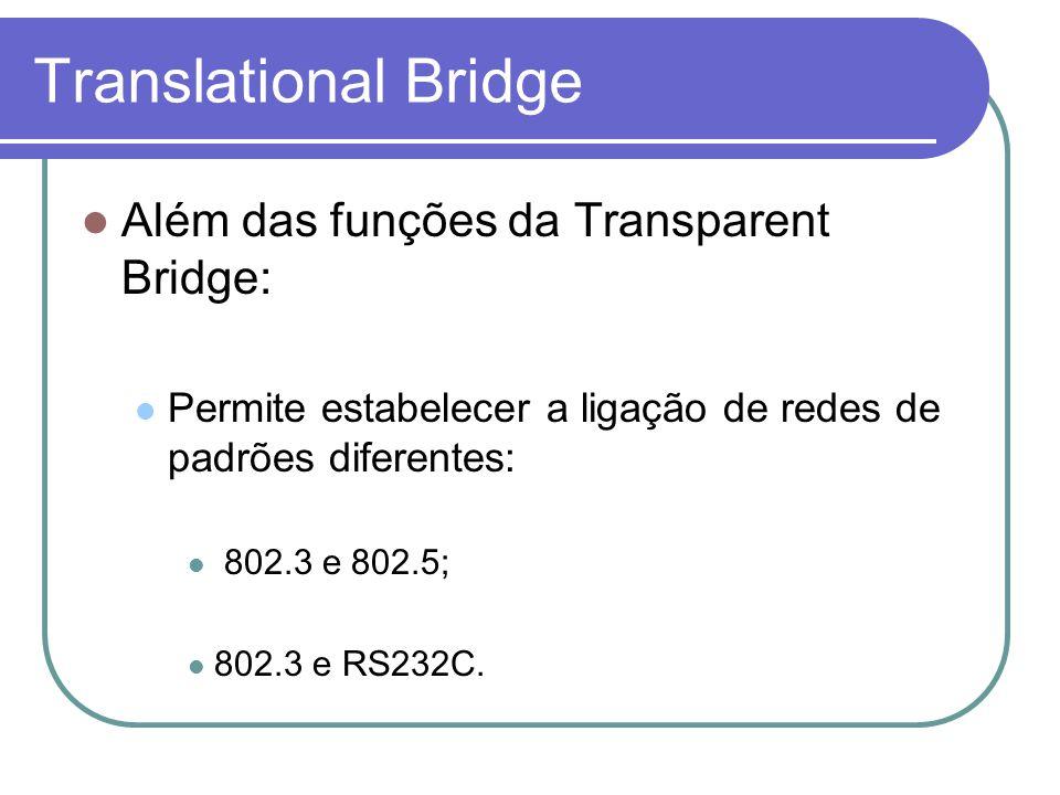 Translational Bridge Além das funções da Transparent Bridge: Permite estabelecer a ligação de redes de padrões diferentes: 802.3 e 802.5; 802.3 e RS23