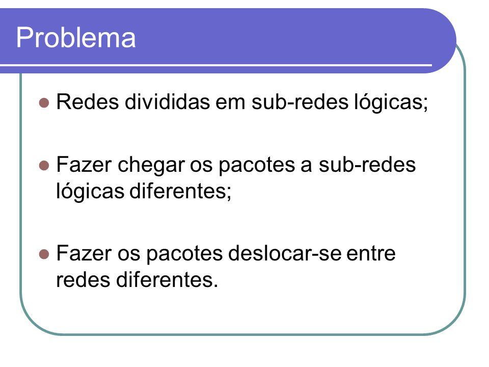 Problema Redes divididas em sub-redes lógicas; Fazer chegar os pacotes a sub-redes lógicas diferentes; Fazer os pacotes deslocar-se entre redes difere