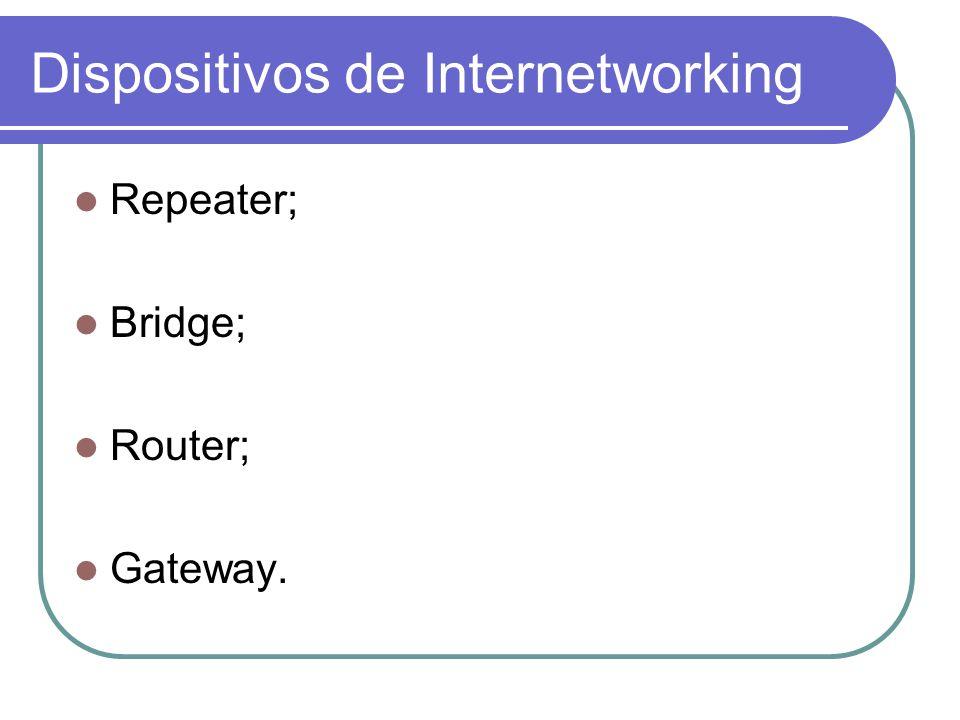 Problema Redes que usam Suites de protocolos diferentes (e.g.