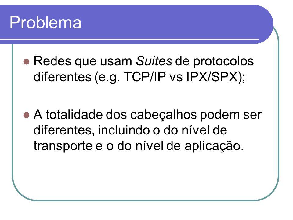 Problema Redes que usam Suites de protocolos diferentes (e.g. TCP/IP vs IPX/SPX); A totalidade dos cabeçalhos podem ser diferentes, incluindo o do nív