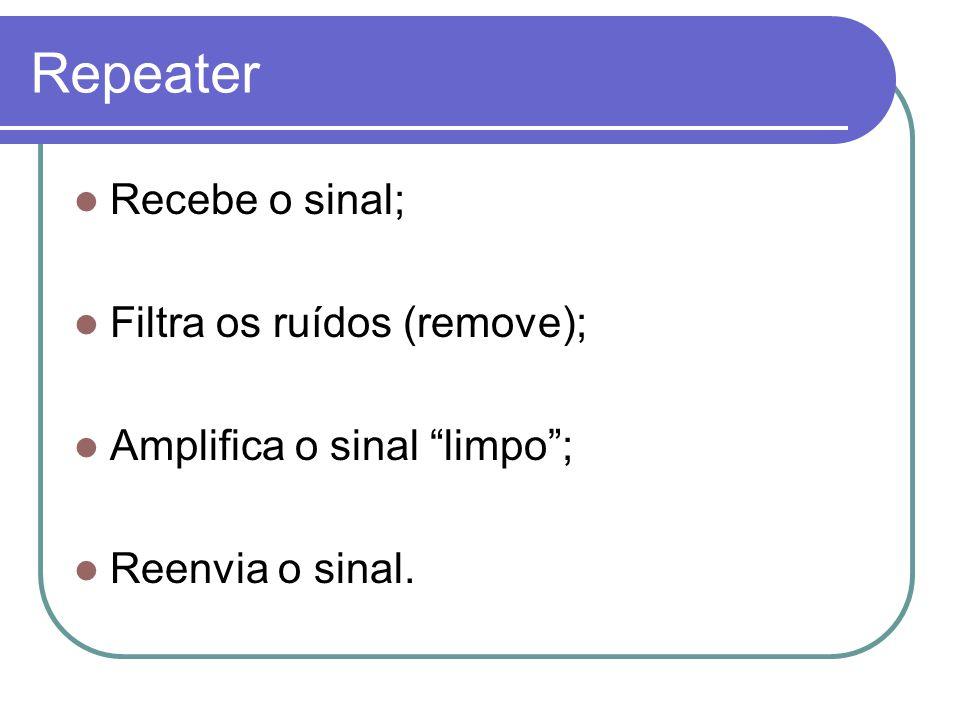 Repeater Recebe o sinal; Filtra os ruídos (remove); Amplifica o sinal limpo; Reenvia o sinal.