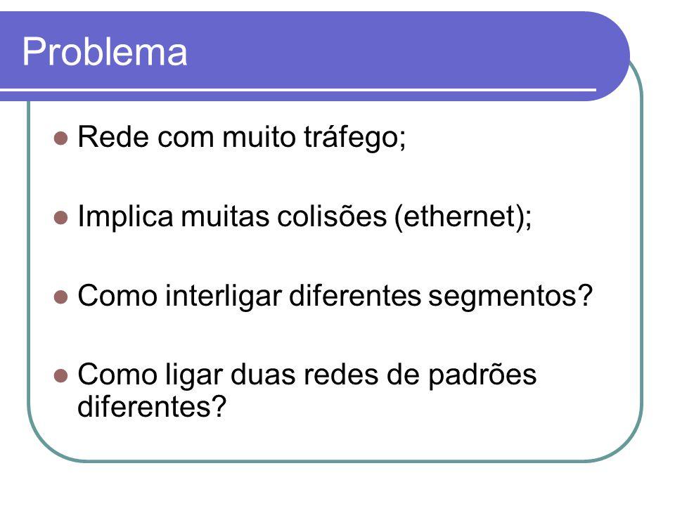 Problema Rede com muito tráfego; Implica muitas colisões (ethernet); Como interligar diferentes segmentos? Como ligar duas redes de padrões diferentes
