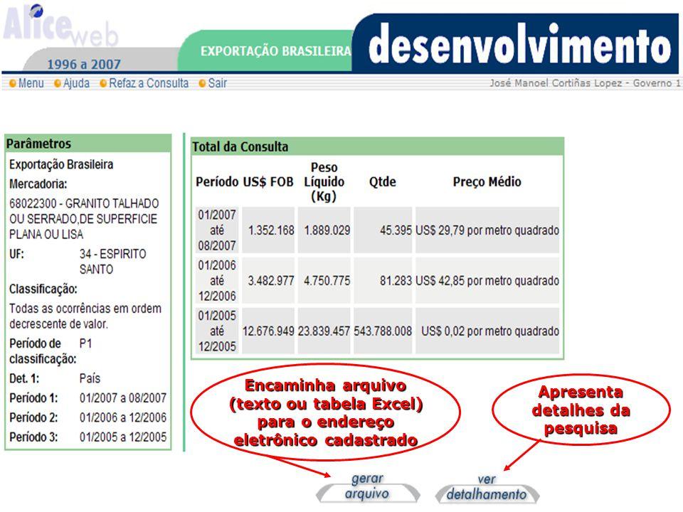 Encaminha arquivo (texto ou tabela Excel) para o endereço eletrônico cadastrado Apresenta detalhes da pesquisa
