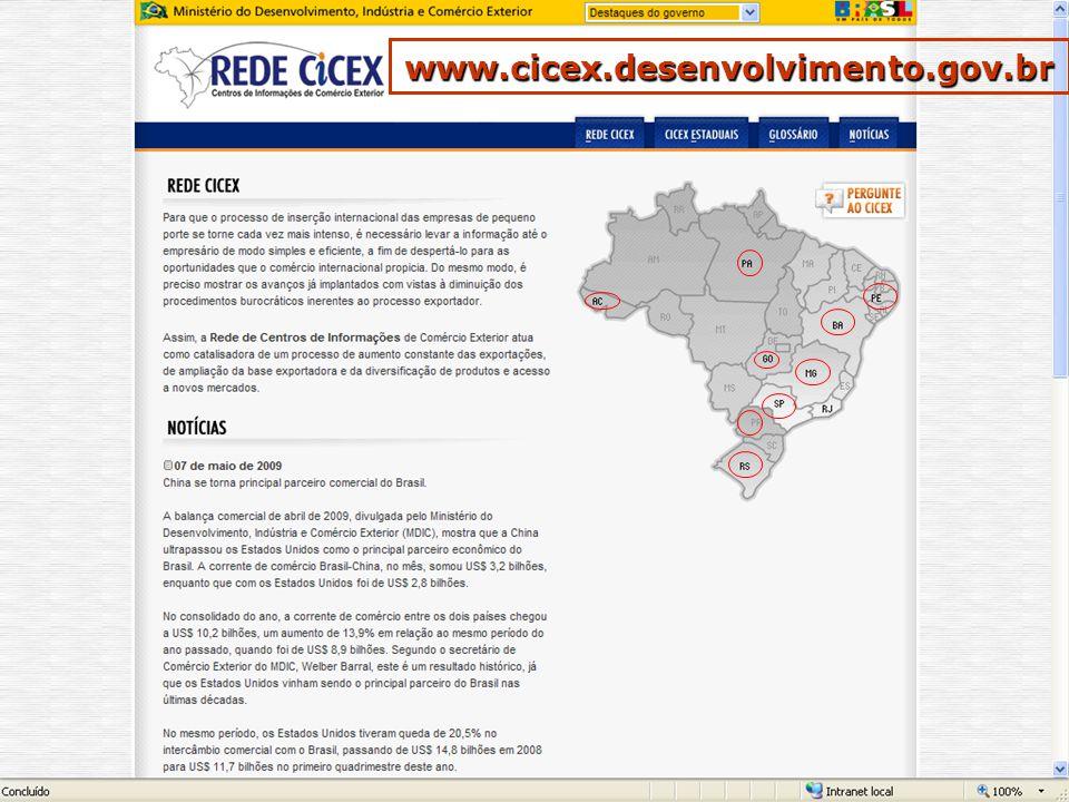 www.cicex.desenvolvimento.gov.br
