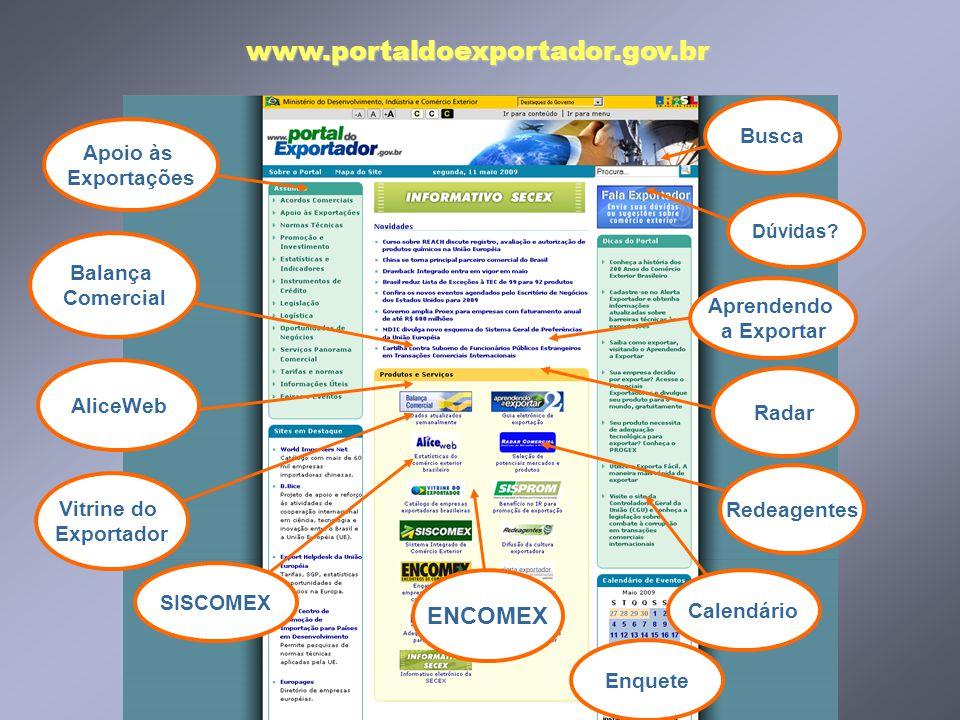 www.portaldoexportador.gov.br Apoio às Exportações SISCOMEX Aprendendo a Exportar AliceWeb Radar Balança Comercial Calendário Dúvidas.