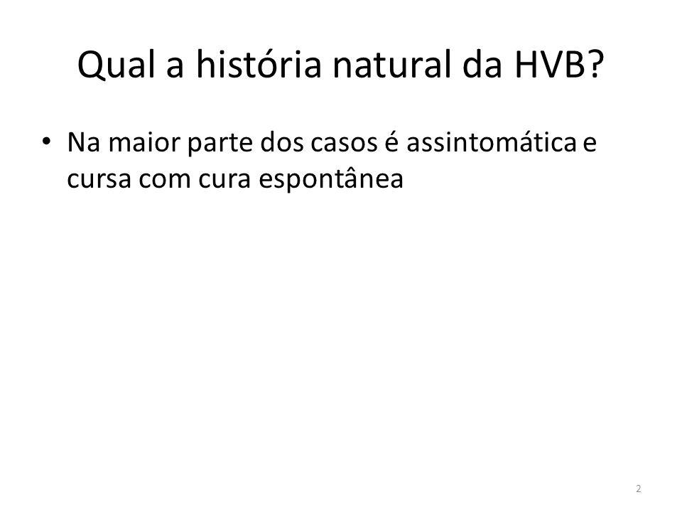 Qual a história natural da HVB.