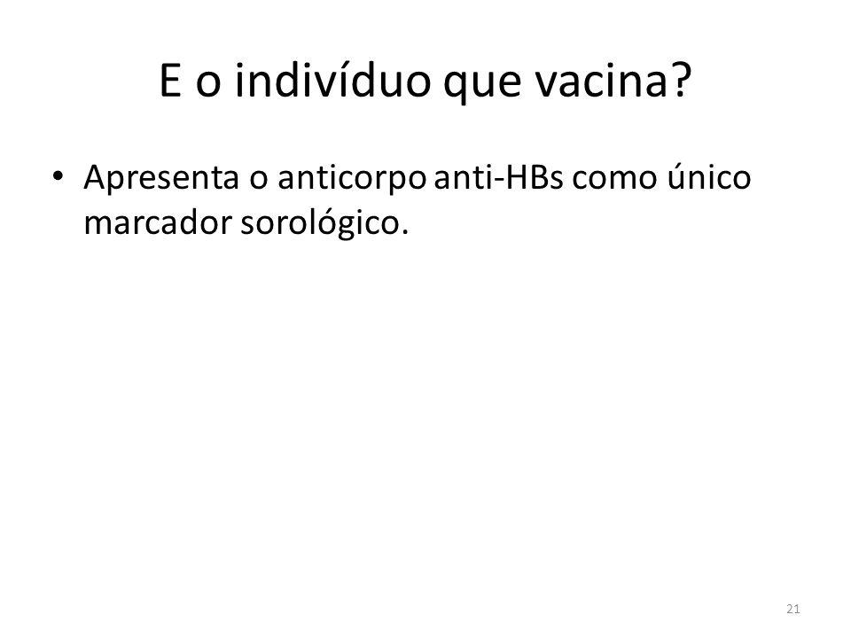 E o indivíduo que vacina? Apresenta o anticorpo anti-HBs como único marcador sorológico. 21