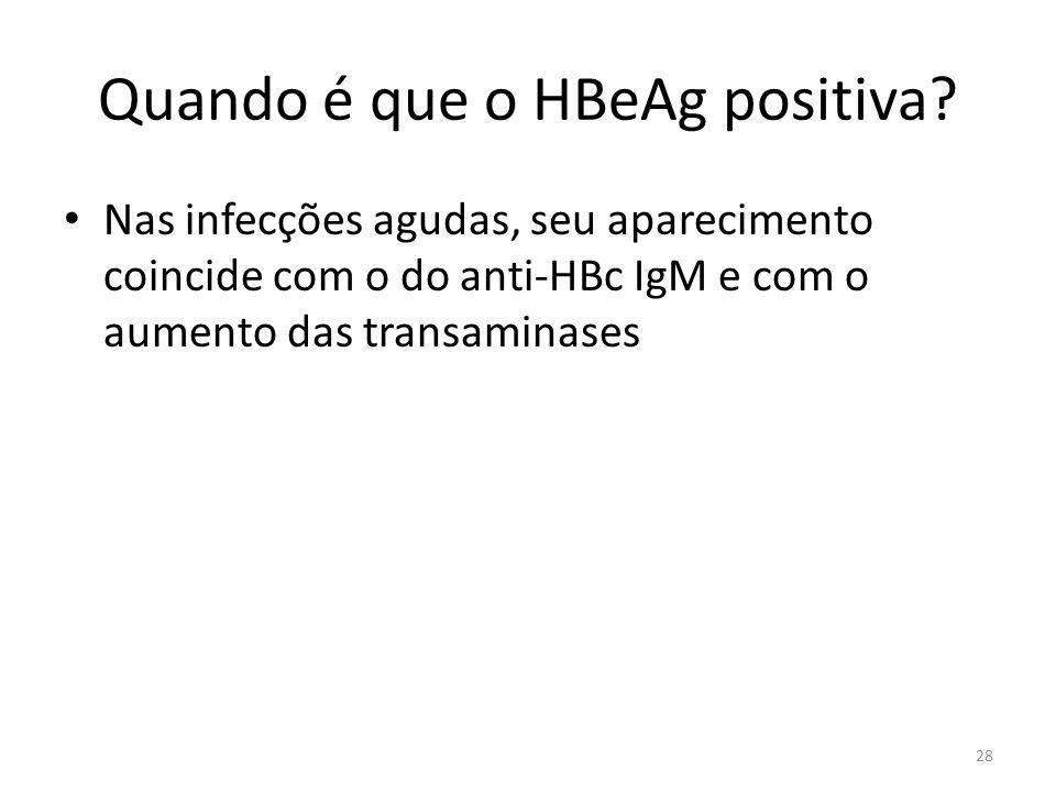 Quando é que o HBeAg positiva.