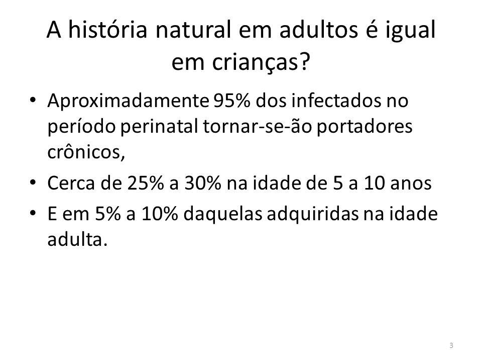 A história natural em adultos é igual em crianças.