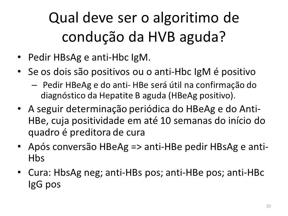 Qual deve ser o algoritimo de condução da HVB aguda.