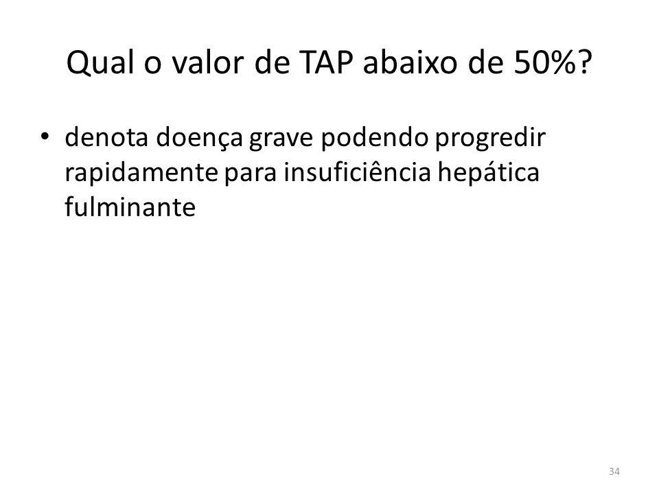 Qual o valor de TAP abaixo de 50%.
