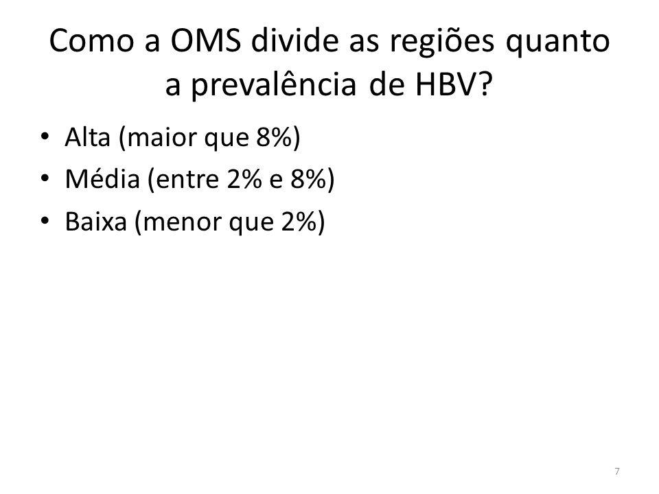 Onde há no Brasil alta endemicidade.
