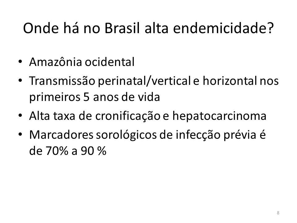 Qual a história natural do HBeAg nas infecções agudas.