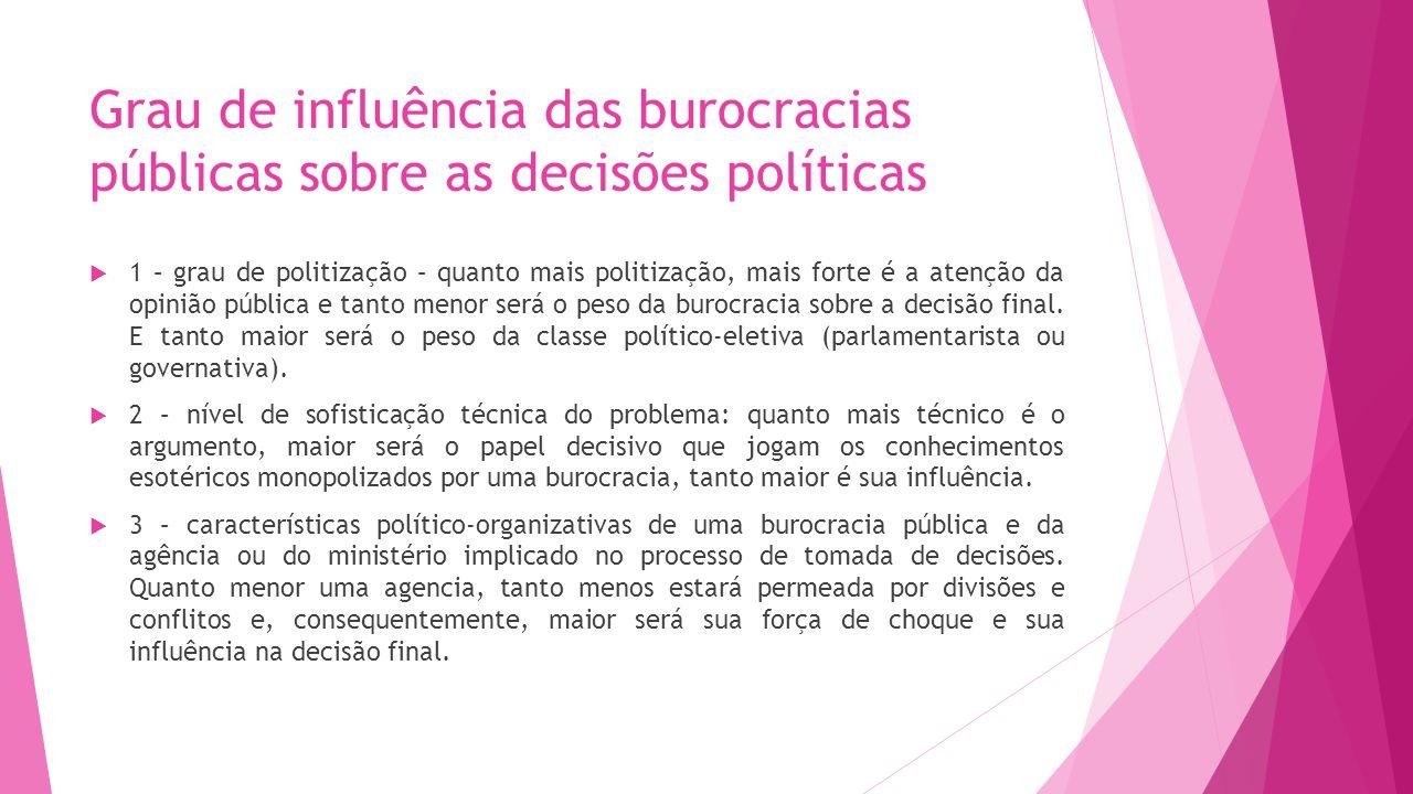 Grau de influência das burocracias públicas sobre as decisões políticas 1 – grau de politização – quanto mais politização, mais forte é a atenção da o