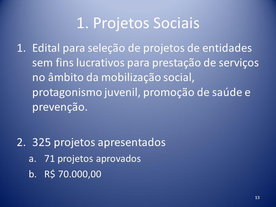 1. Projetos Sociais 1.Edital para seleção de projetos de entidades sem fins lucrativos para prestação de serviços no âmbito da mobilização social, pro