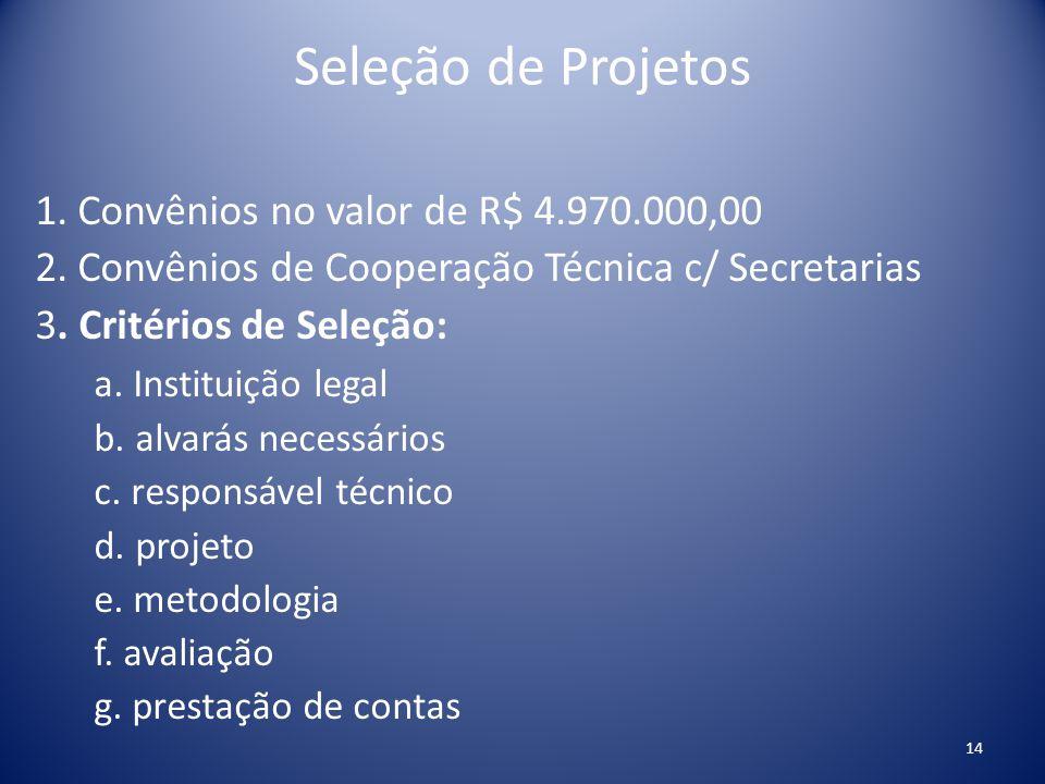 Seleção de Projetos 1. Convênios no valor de R$ 4.970.000,00 2. Convênios de Cooperação Técnica c/ Secretarias 3. Critérios de Seleção: a. Instituição