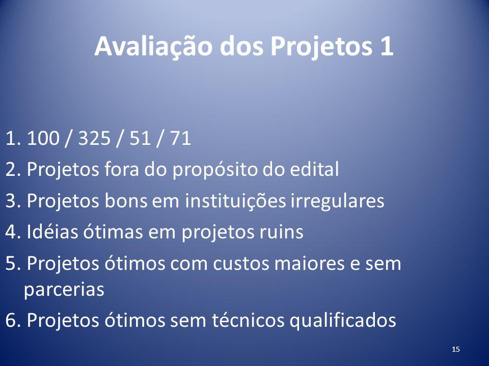 Avaliação dos Projetos 1 1. 100 / 325 / 51 / 71 2. Projetos fora do propósito do edital 3. Projetos bons em instituições irregulares 4. Idéias ótimas