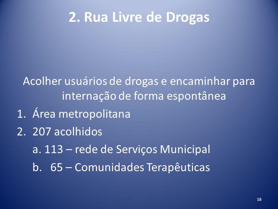 2. Rua Livre de Drogas Acolher usuários de drogas e encaminhar para internação de forma espontânea 1.Área metropolitana 2.207 acolhidos a. 113 – rede