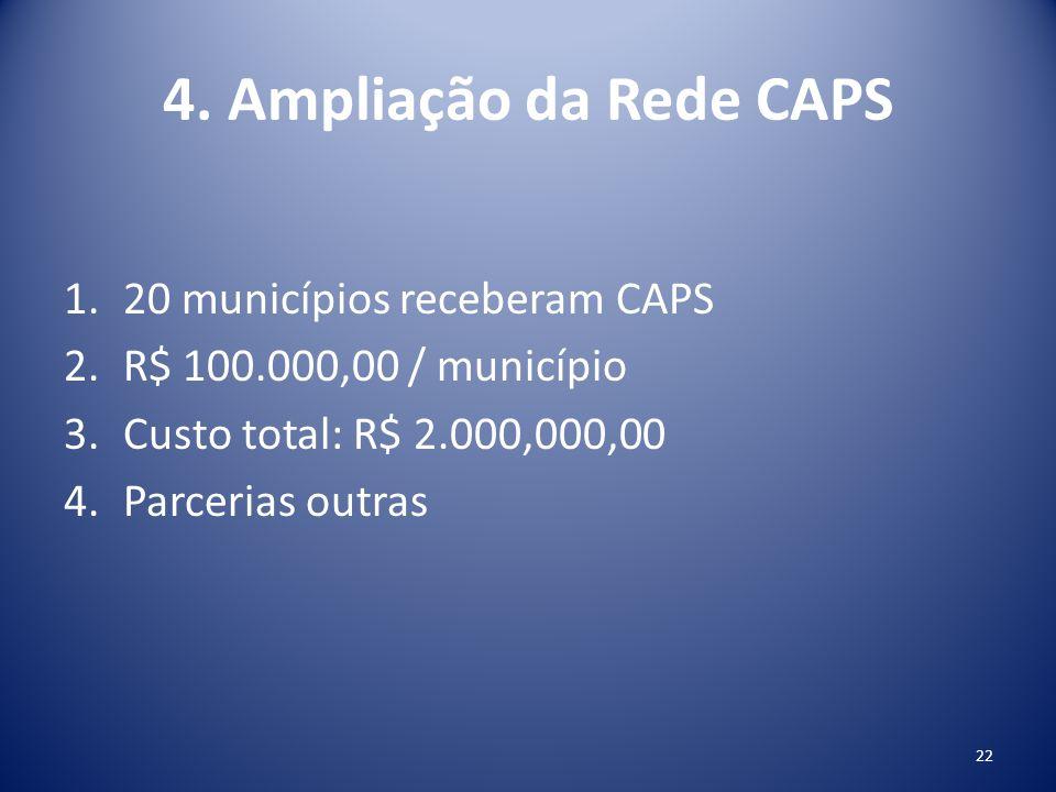 4. Ampliação da Rede CAPS 1.20 municípios receberam CAPS 2.R$ 100.000,00 / município 3.Custo total: R$ 2.000,000,00 4.Parcerias outras 22