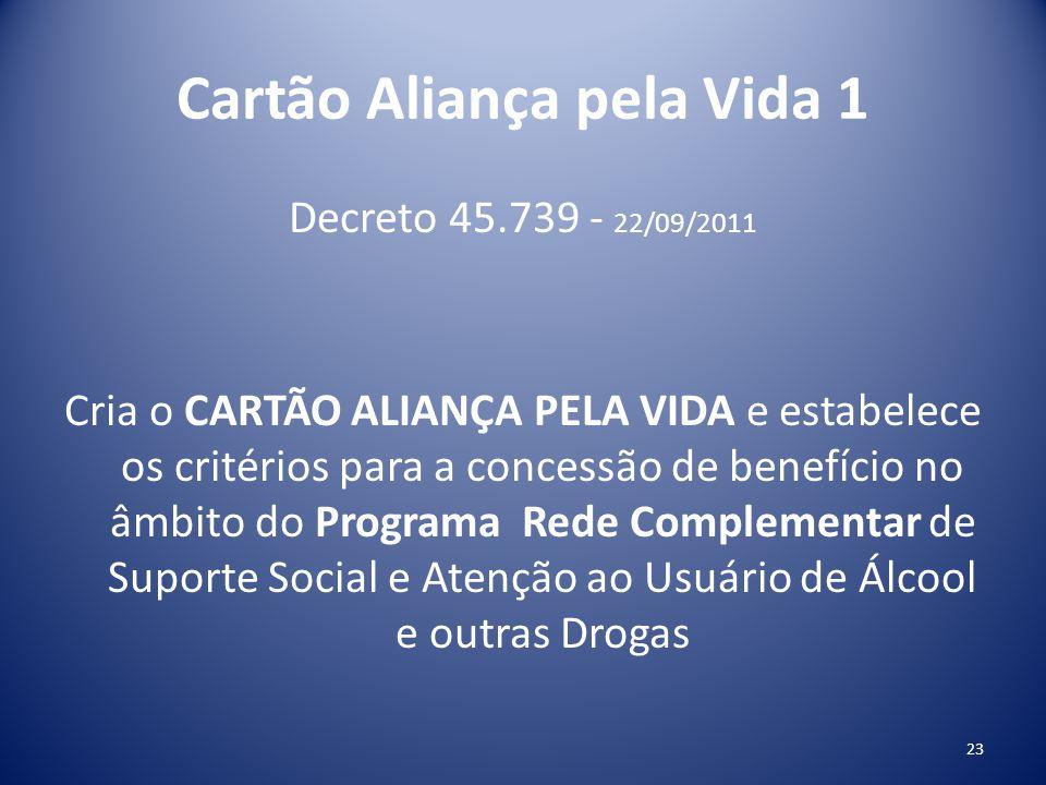 Cartão Aliança pela Vida 1 Decreto 45.739 - 22/09/2011 Cria o CARTÃO ALIANÇA PELA VIDA e estabelece os critérios para a concessão de benefício no âmbi