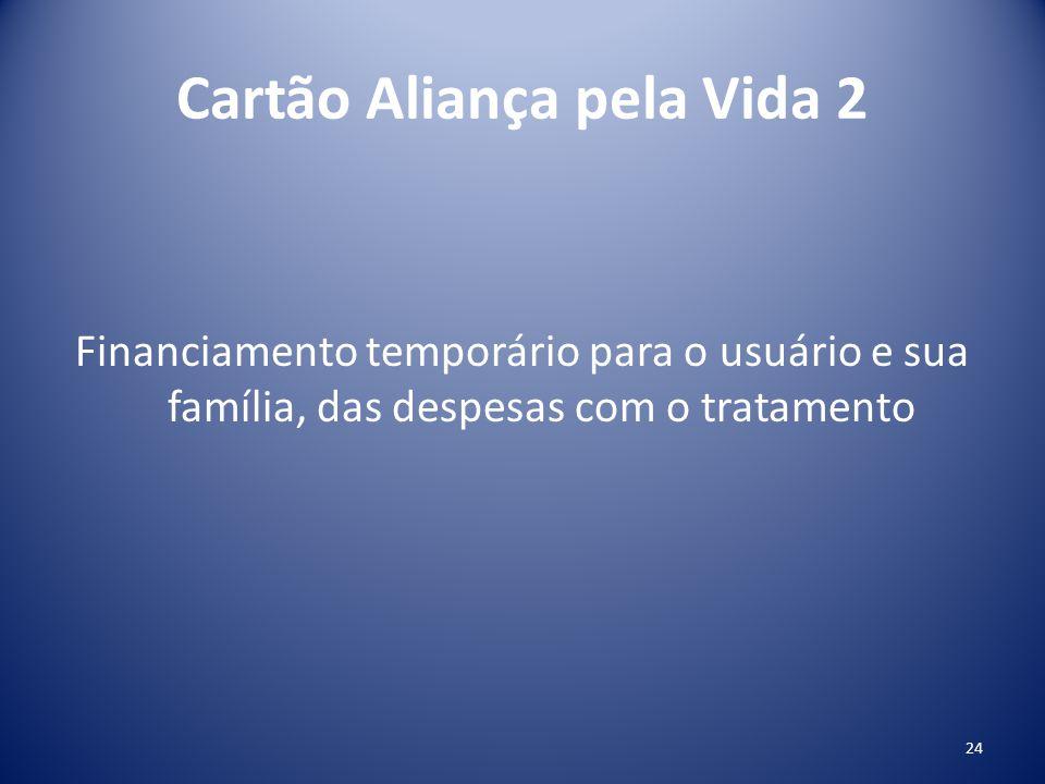 Cartão Aliança pela Vida 2 Financiamento temporário para o usuário e sua família, das despesas com o tratamento 24