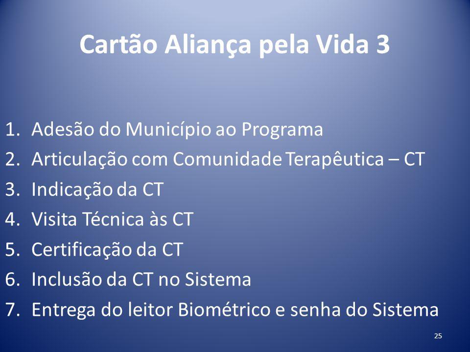 Cartão Aliança pela Vida 3 1.Adesão do Município ao Programa 2.Articulação com Comunidade Terapêutica – CT 3.Indicação da CT 4.Visita Técnica às CT 5.