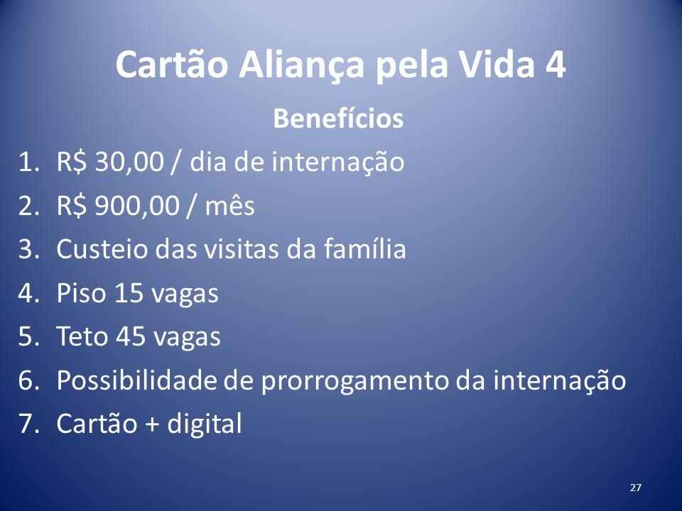 Cartão Aliança pela Vida 4 Benefícios 1.R$ 30,00 / dia de internação 2.R$ 900,00 / mês 3.Custeio das visitas da família 4.Piso 15 vagas 5.Teto 45 vaga