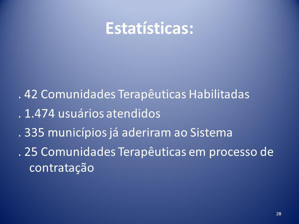 Estatísticas:. 42 Comunidades Terapêuticas Habilitadas. 1.474 usuários atendidos. 335 municípios já aderiram ao Sistema. 25 Comunidades Terapêuticas e