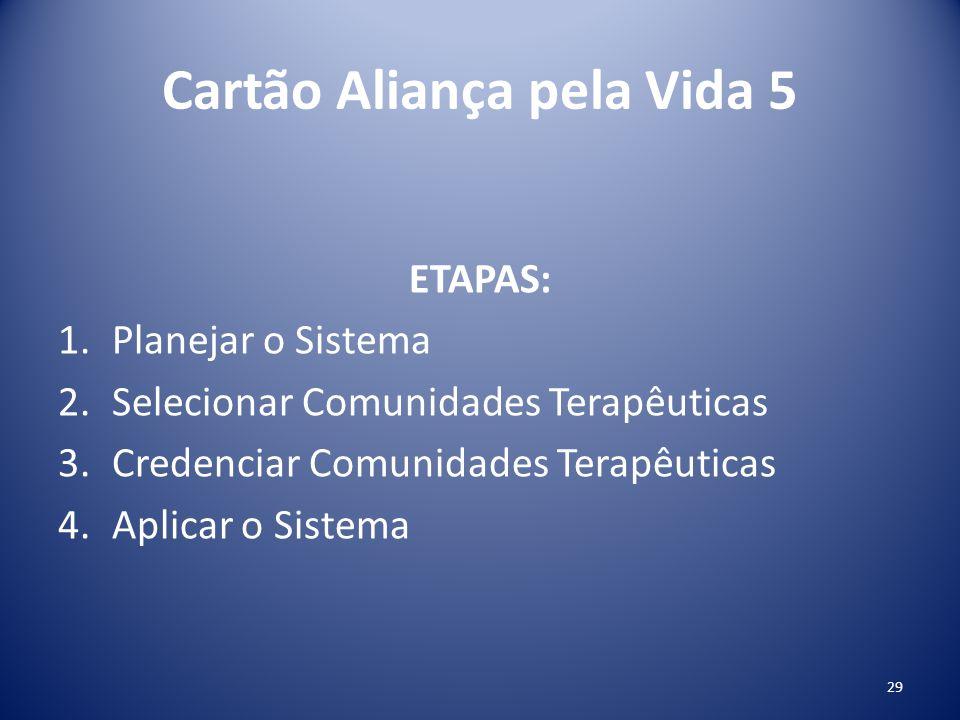 Cartão Aliança pela Vida 5 ETAPAS: 1.Planejar o Sistema 2.Selecionar Comunidades Terapêuticas 3.Credenciar Comunidades Terapêuticas 4.Aplicar o Sistem