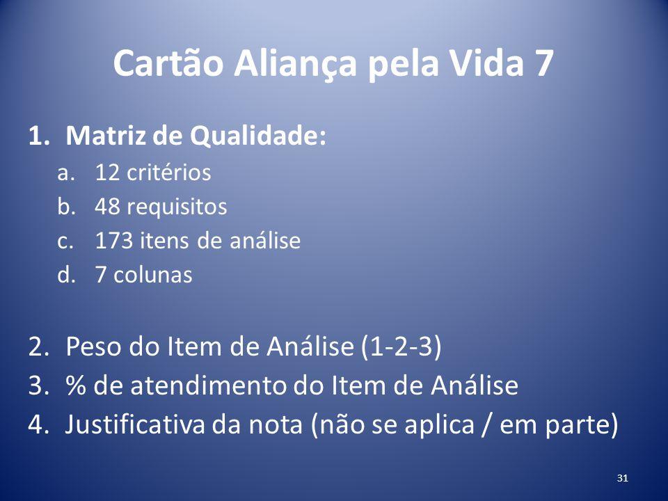 Cartão Aliança pela Vida 7 1.Matriz de Qualidade: a.12 critérios b.48 requisitos c.173 itens de análise d.7 colunas 2.Peso do Item de Análise (1-2-3)