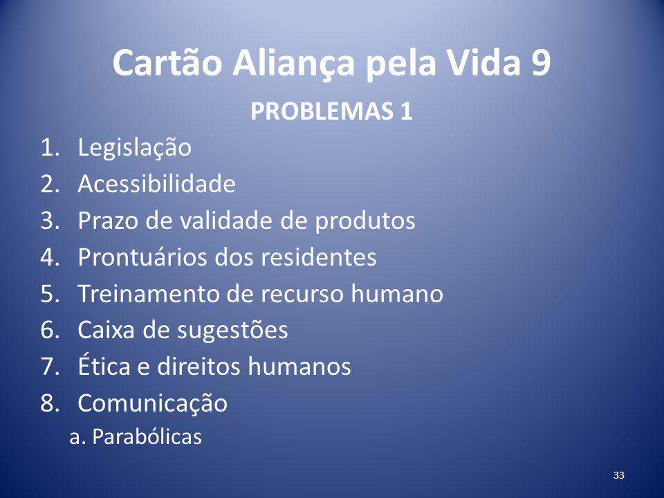 Cartão Aliança pela Vida 9 PROBLEMAS 1 1.Legislação 2.Acessibilidade 3.Prazo de validade de produtos 4.Prontuários dos residentes 5.Treinamento de rec