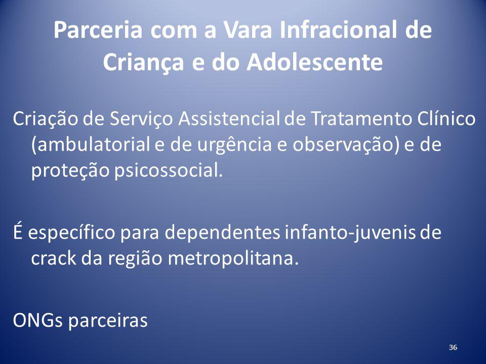 Parceria com a Vara Infracional de Criança e do Adolescente Criação de Serviço Assistencial de Tratamento Clínico (ambulatorial e de urgência e observ