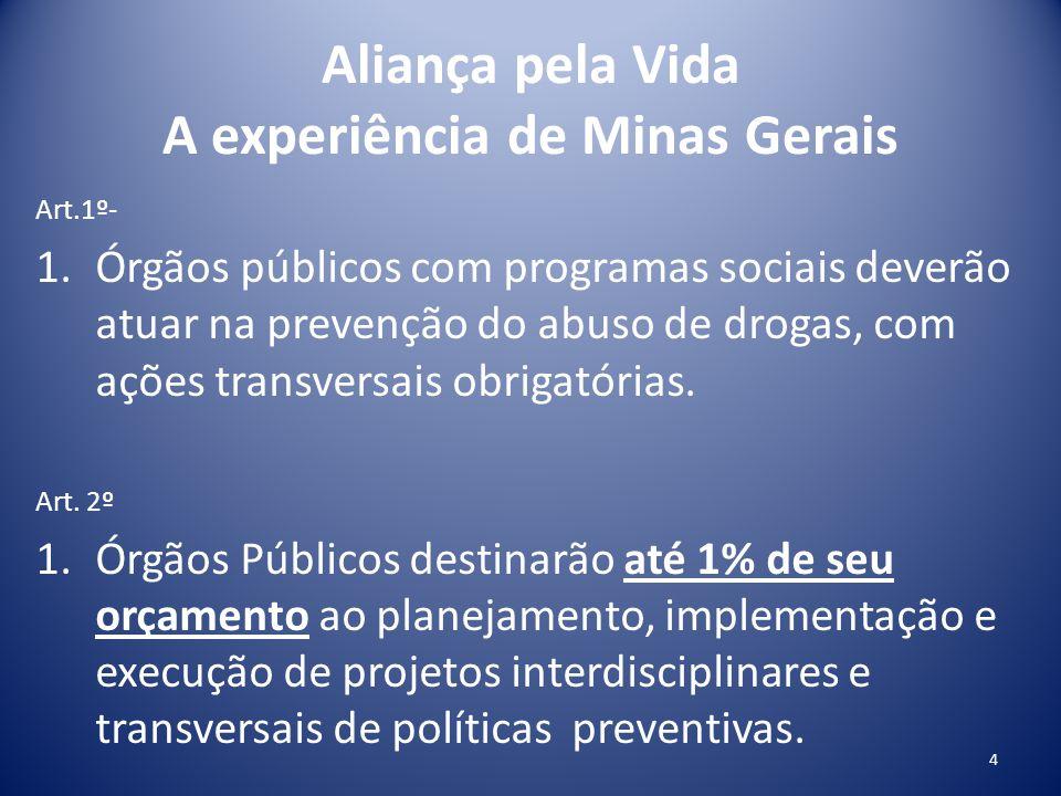 Aliança pela Vida A experiência de Minas Gerais Art.1º- 1.Órgãos públicos com programas sociais deverão atuar na prevenção do abuso de drogas, com açõ