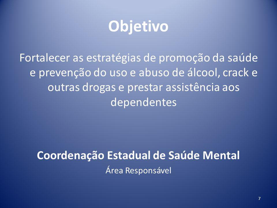 Objetivo Fortalecer as estratégias de promoção da saúde e prevenção do uso e abuso de álcool, crack e outras drogas e prestar assistência aos dependen